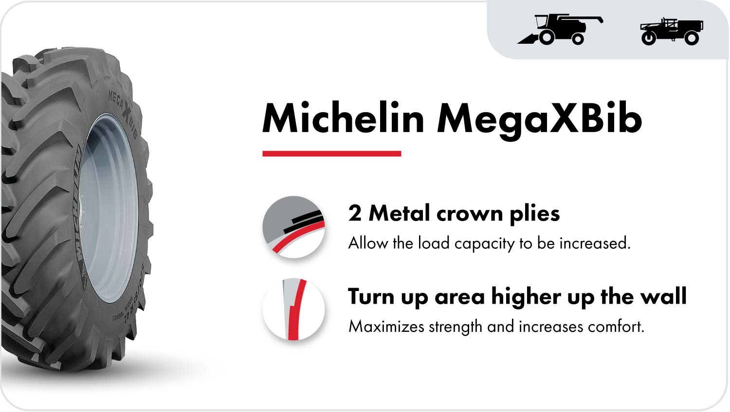 The Michelin MegaXBib combine tire features 2 metal crown plies and a higher turn up area for a stronger tire with increased load capacity and operator comfort.