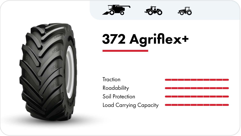 Alliance 372 Agriflex+ combine tire