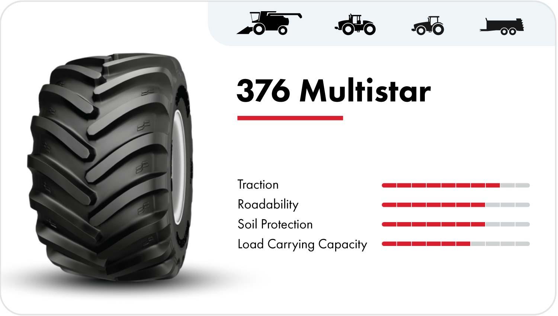 Alliance 376 Multistar combine tire