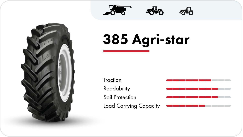 Alliance 385 Agri-star combine tire