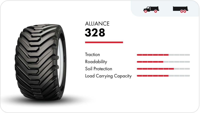 Alliance 328 flotation tire