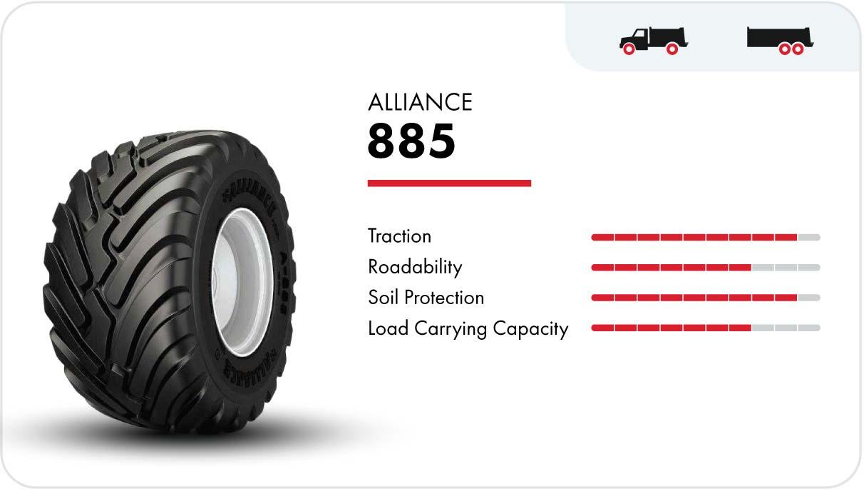 Alliance 885 flotation tire