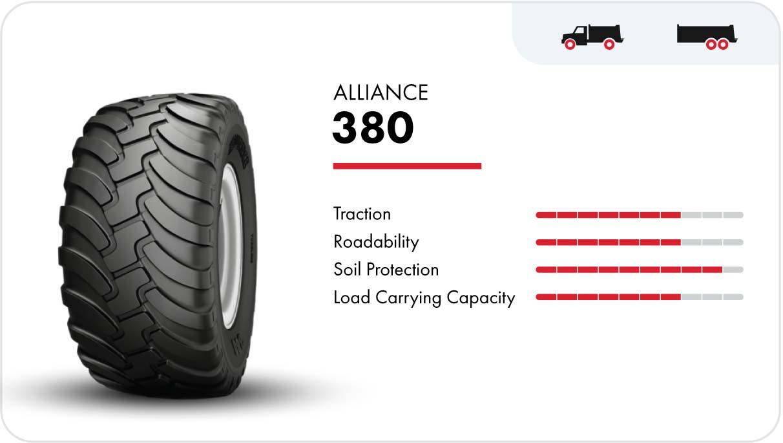Alliance 380 flotation tire
