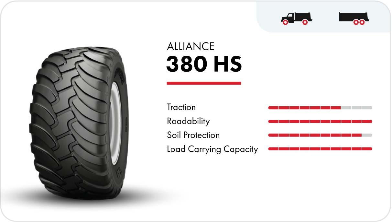 Alliance 380 HS high-speed flotation tire