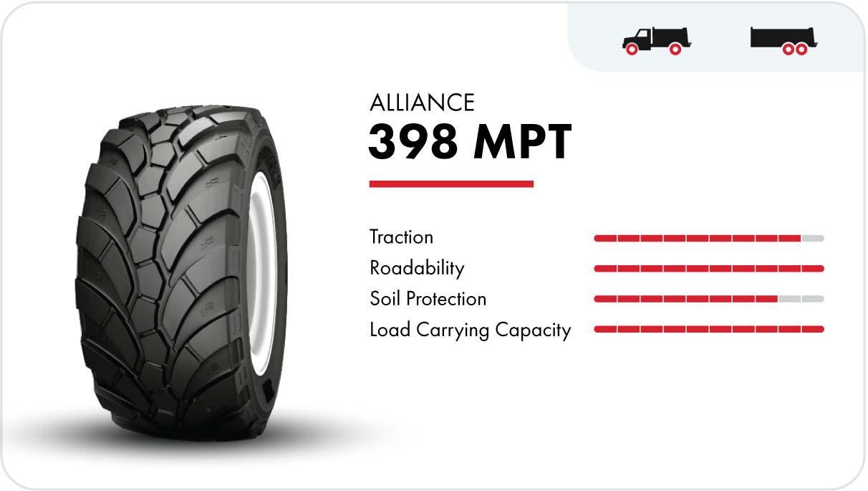Alliance 398 MPT high-speed flotation tire