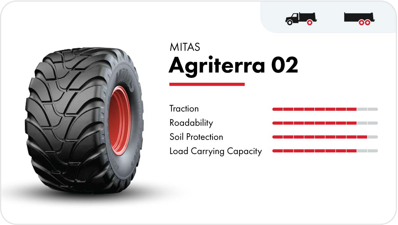 Mitas Agriterra 02 high-speed flotation tire