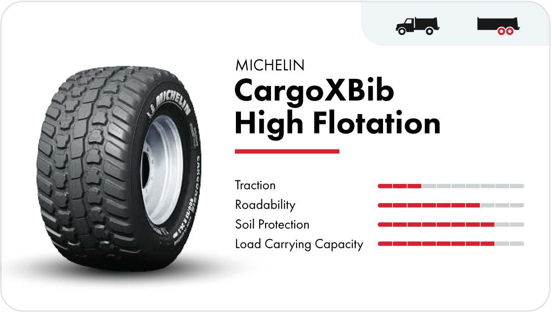 Michelin CargoXBib High Flotation high-speed flotation tire
