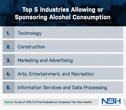 NBH Alcohol Consumption data