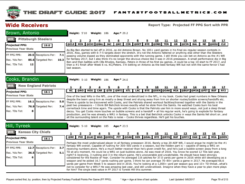 fantasy football draft guide