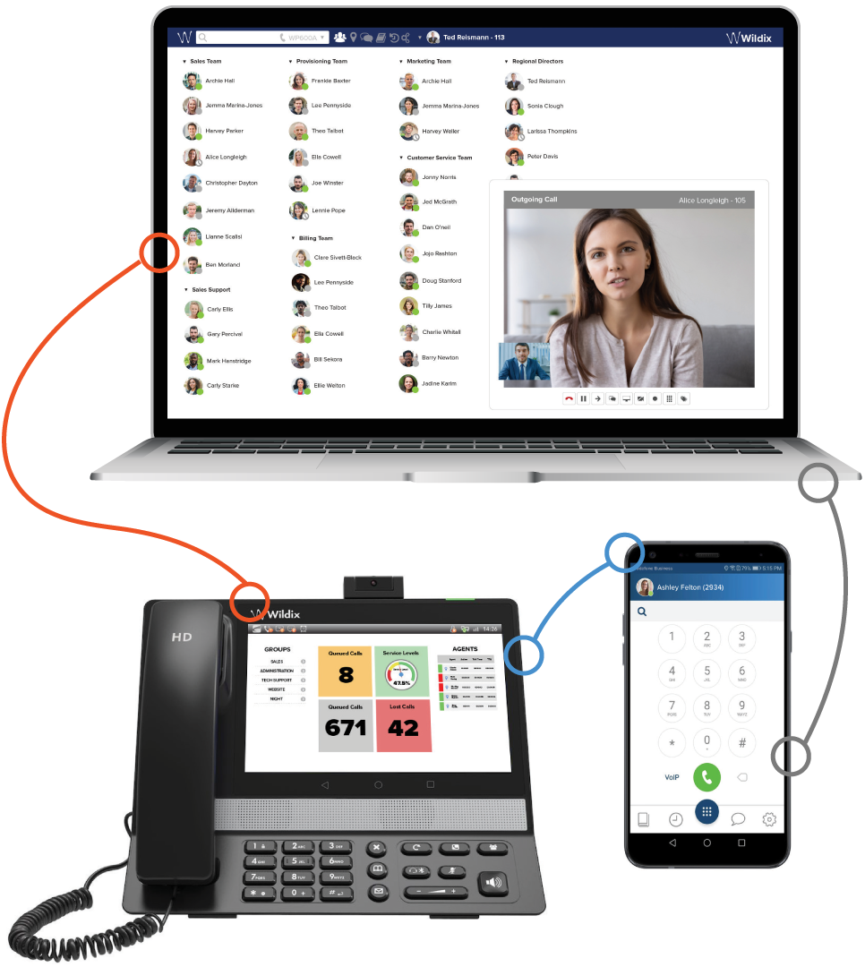 Telecoms World for Business communications and Wildix Unified Phone System