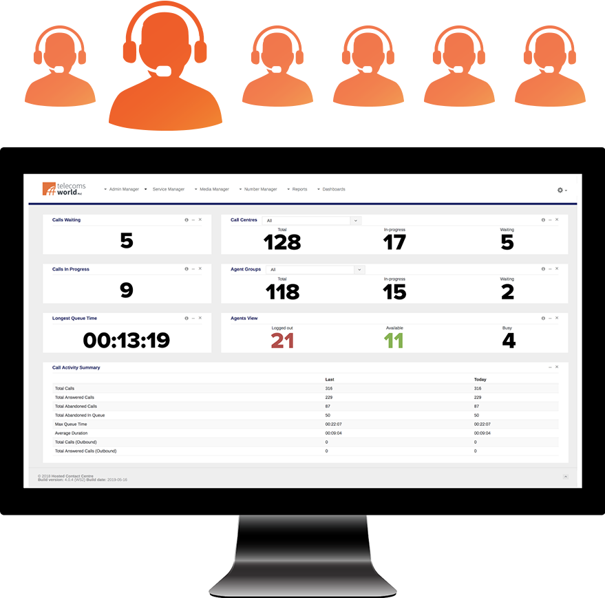 Improve collaboration between sales, marketing and customer service teams with a hosted contact centre