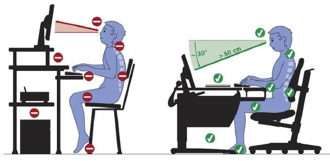 Как правильно учиться в онлайне