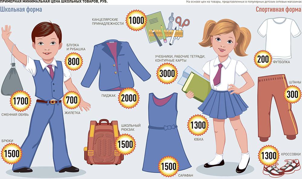 Сколько стоят сборы в школу