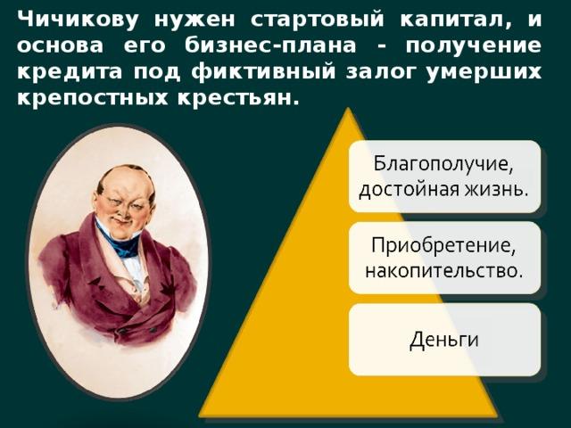 Бизнес-план при изучении Гоголя
