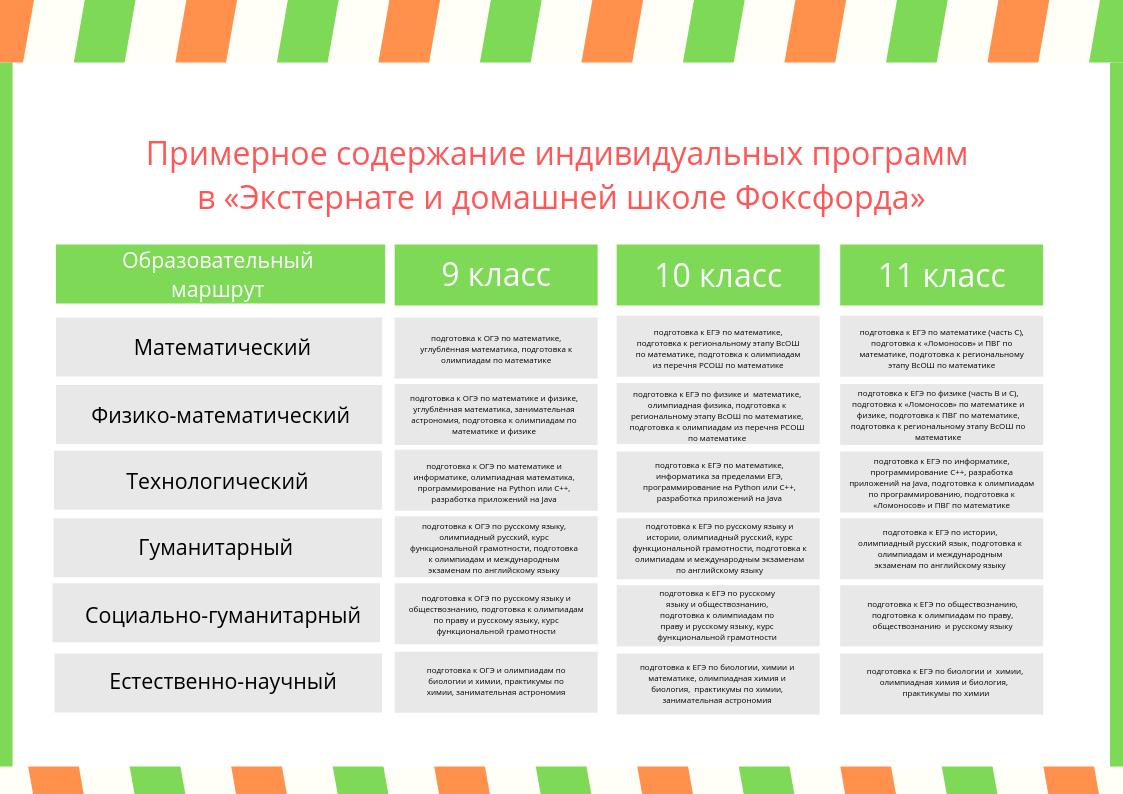 Как подготовиться к поступлению в МГУ