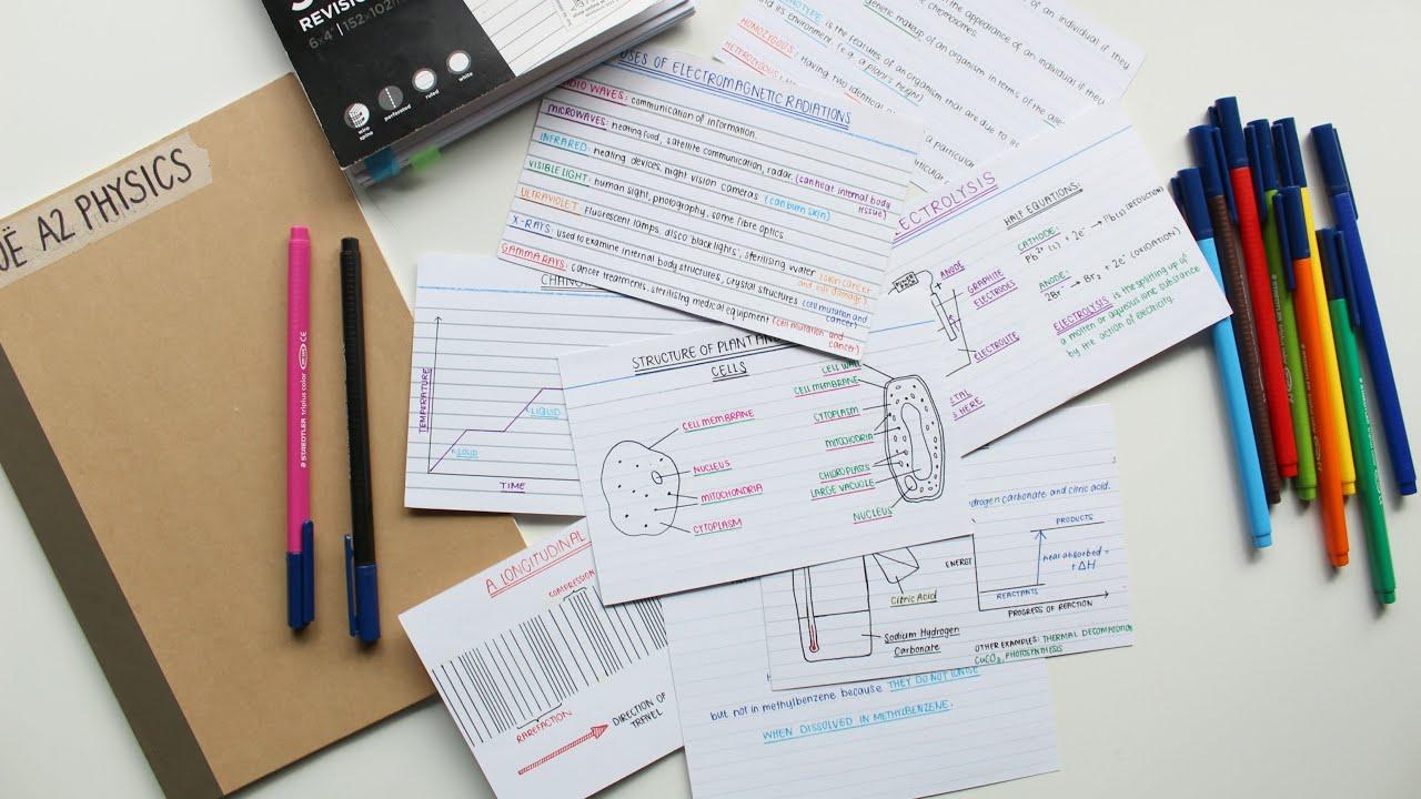 Как сделать карточки для запоминания