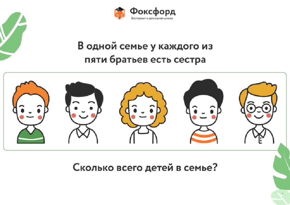 Развитие логического мышления у младших школьников