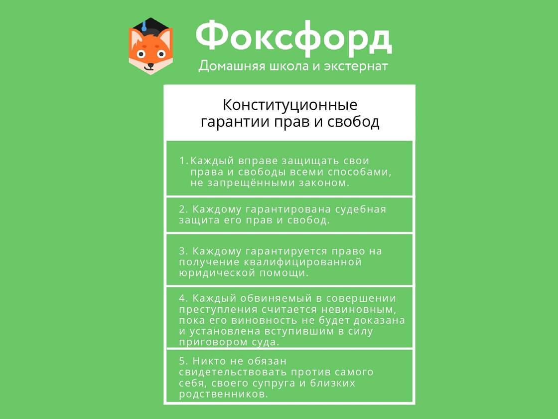 Защита прав и свобод граждан в России