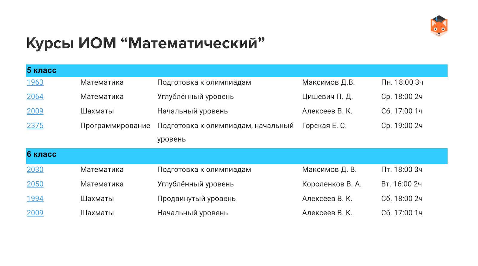 Математический образовательный маршрут