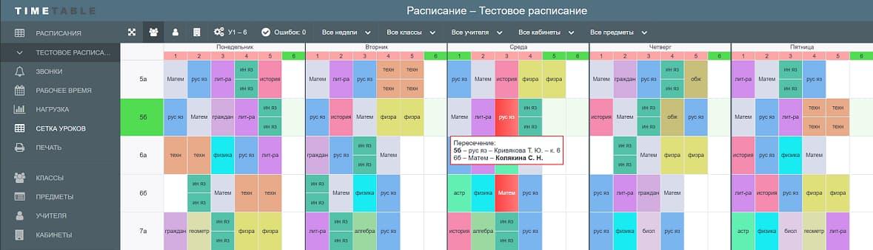 Сайты для планирования