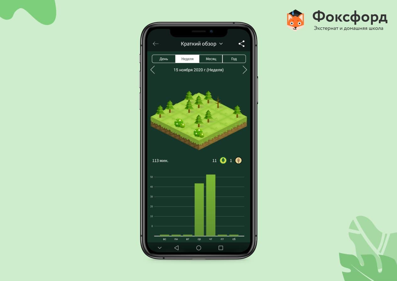 Интерфейс приложения Forest