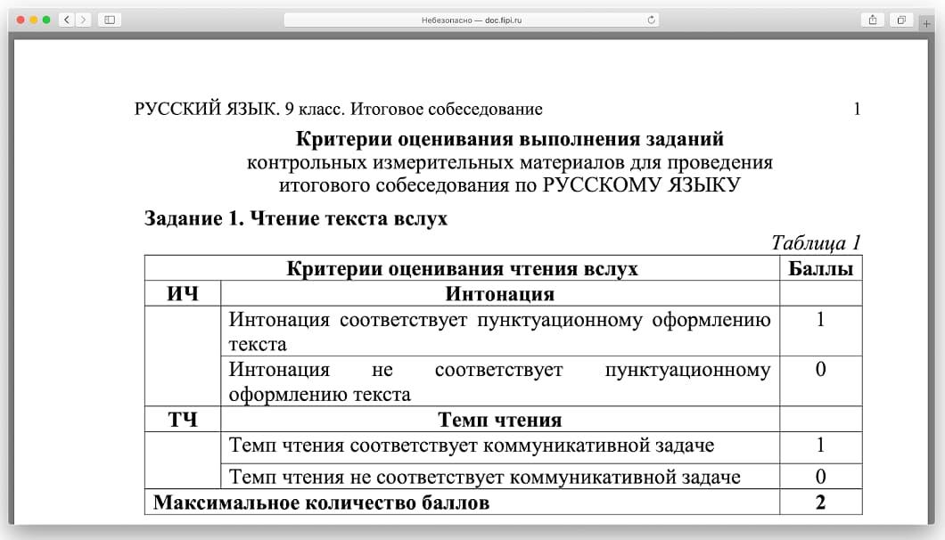 Критерии оценивания собеседования по русскому языку в 9 классе