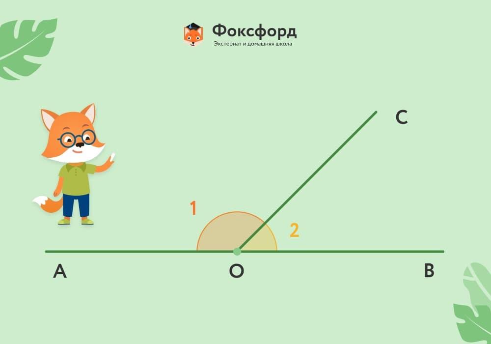 Два угла с одной общей стороной называются смежными