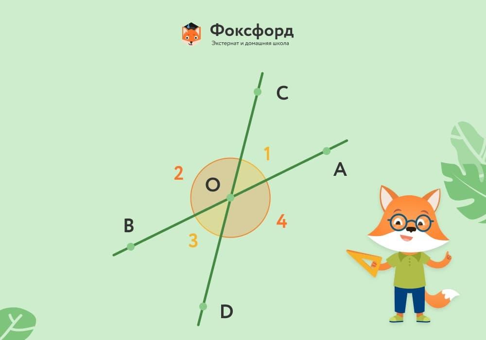 При пересечении двух прямых образуются четыре угла