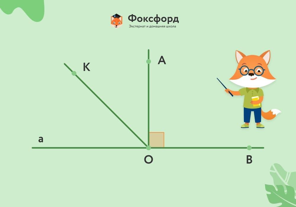 Теорема о перпендикулярных прямых