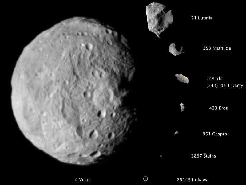 Фото объектов астероидного пояса