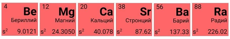 Щелочноземельные металлы периодической системы