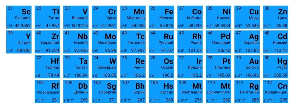 Переходные металлы в периодической системе