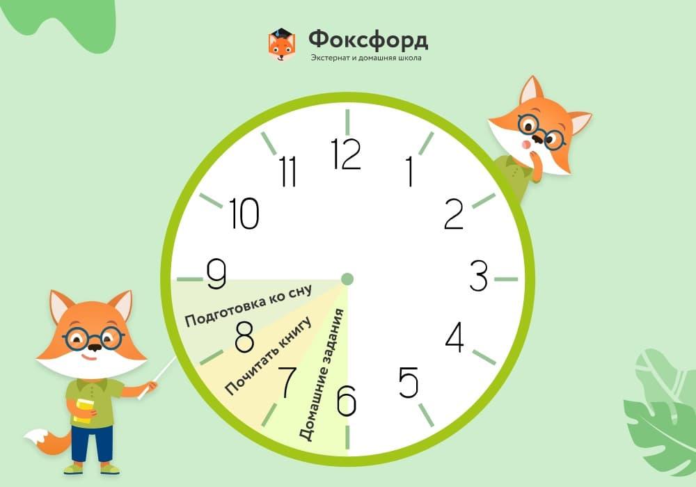 Метод «деловые часы»: обозначить временные промежутки для каждого занятия