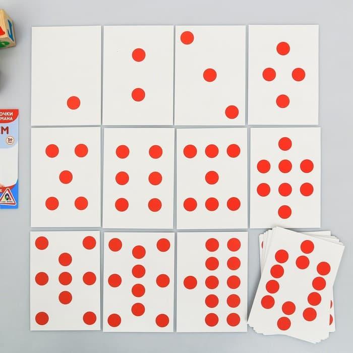 Карточки Глена Домана для обучения счету