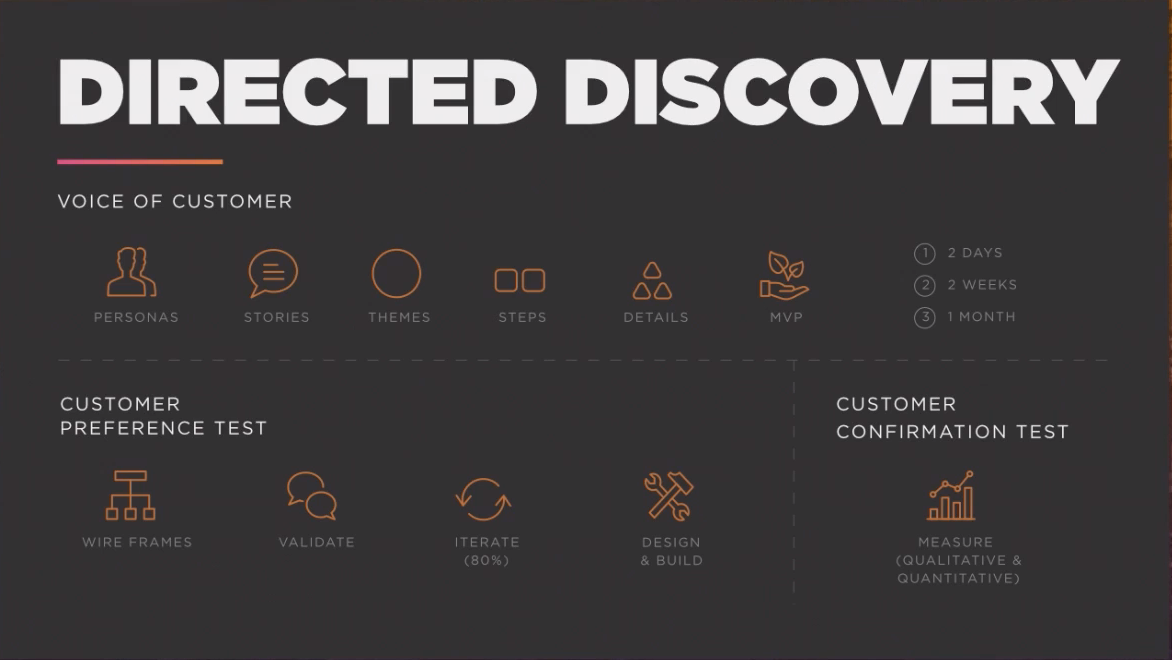 The 7 Step Framework Pluralsight Uses to Ship Customer-Centric
