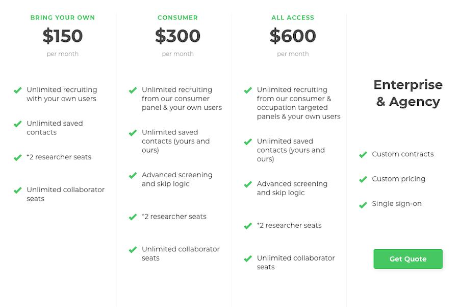 User Interviews pricing: $150-600+/month.