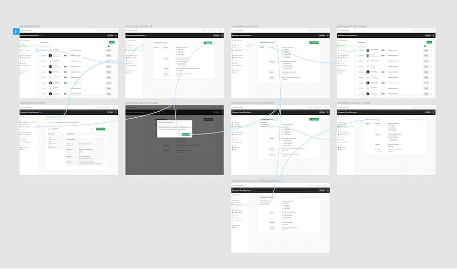 User Interviews prototyping