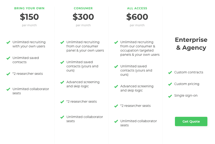 User Interviews Pricing: Bring your own $150/month, Consumer $300/month, All Access $600/month.