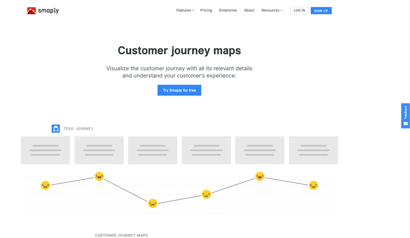 Dedicated Customer Journey Mapping Tools: Smaply