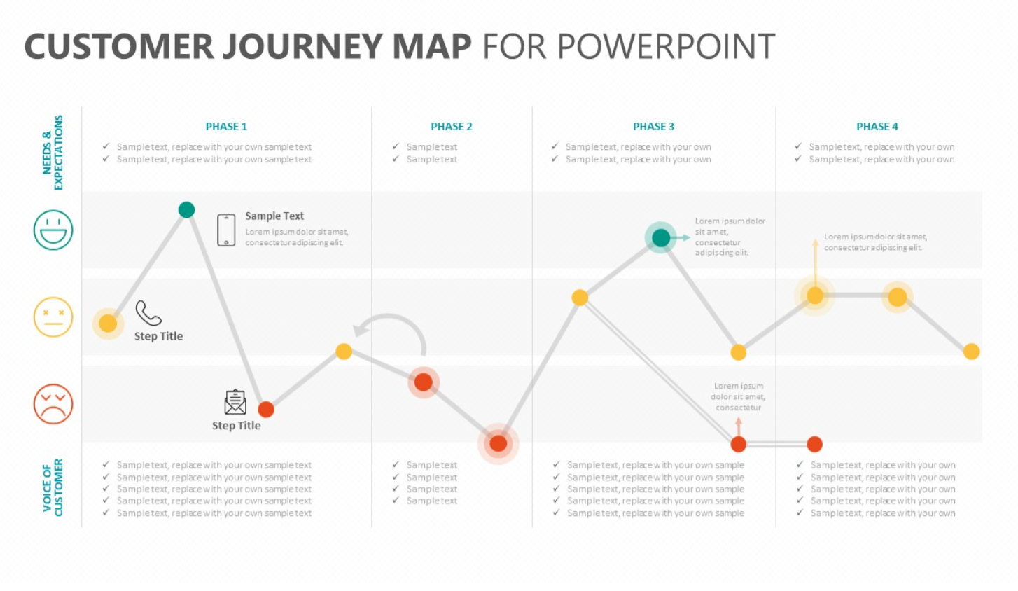 free customer journey map template for powerpoint