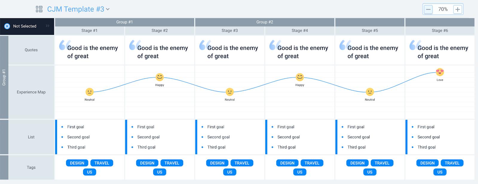 customer journey map template flowmapp