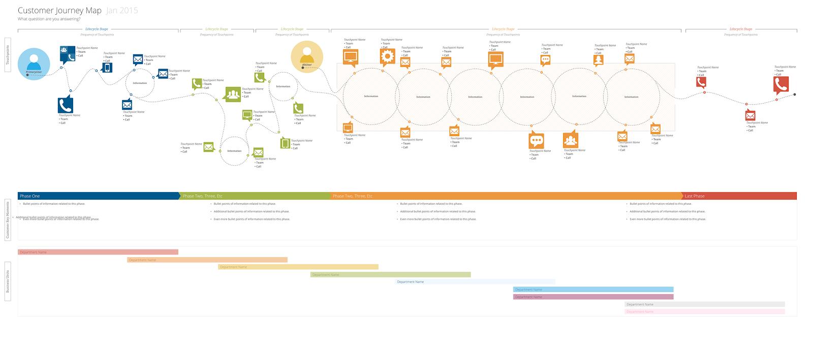customer journey map visio omnigraph svg stencil