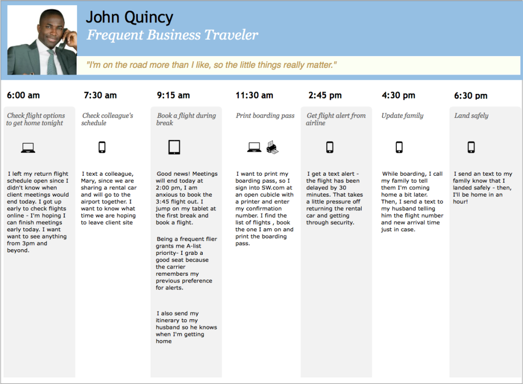 Example of a day in the life customer journey map showing what a frequent business traveler's day looks like.