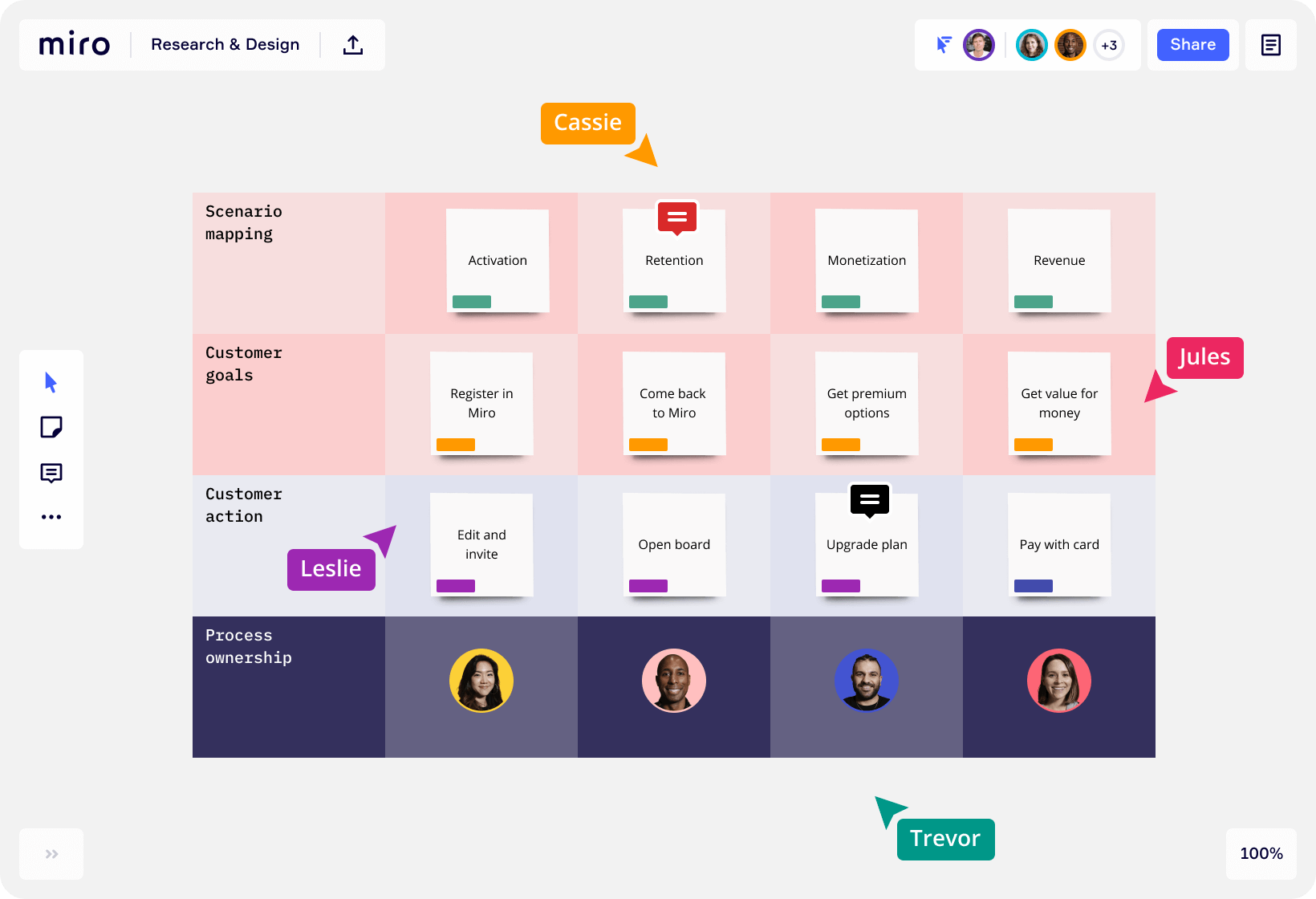 collaborative research and design tool miro