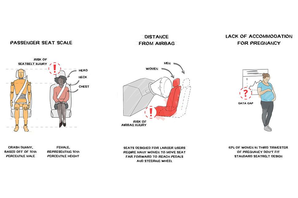 gender bias in car crash safety design puts women at risk