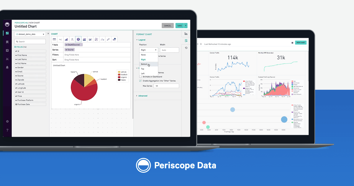 Data Visualization & BI Platform | SQL, Python & R | Periscope Data