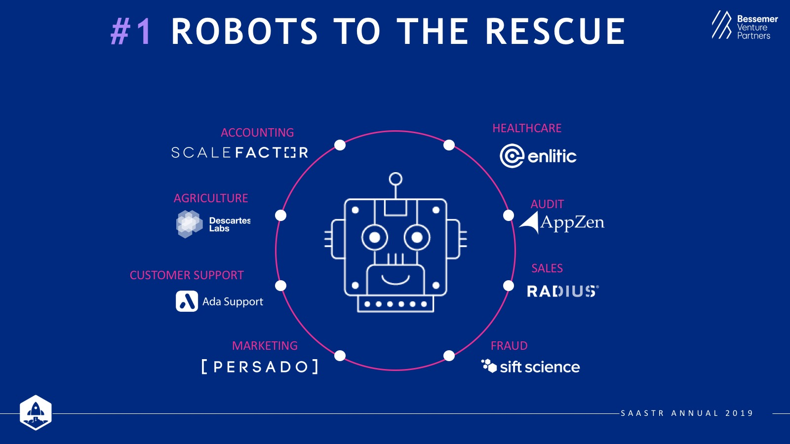 State of the cloud prediction: robots to the rescue.