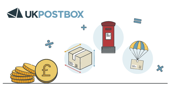 How To Work Out Postage Costs In The UK