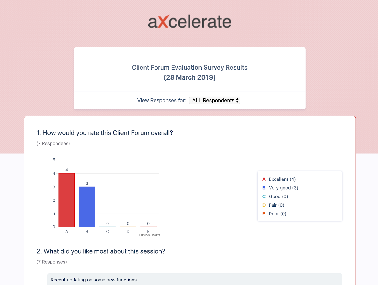aXcelerate Student Work Placements