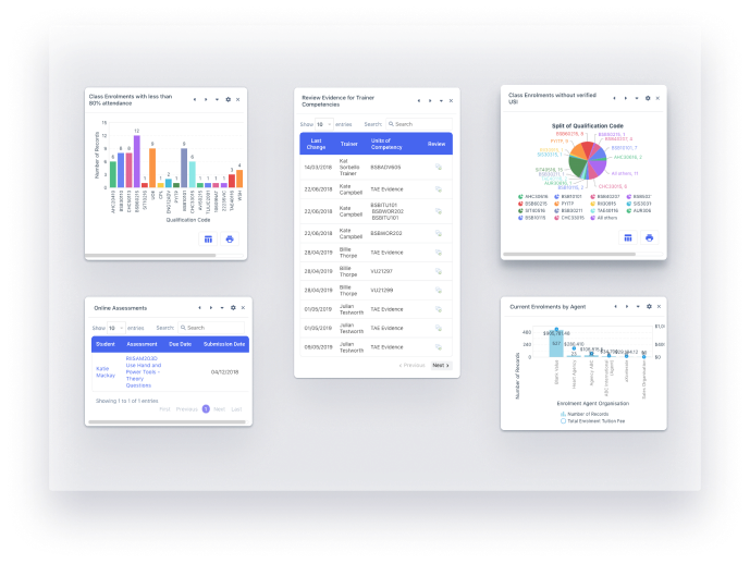 Diverse dashboards for financial reporting